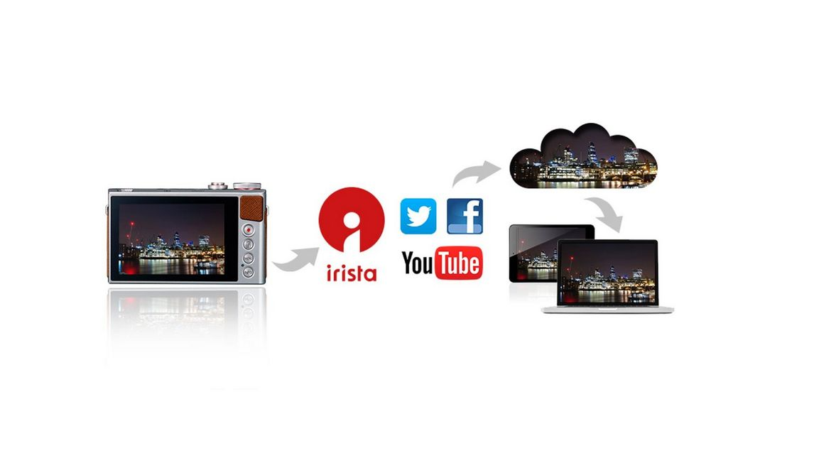 Upload images with Irista