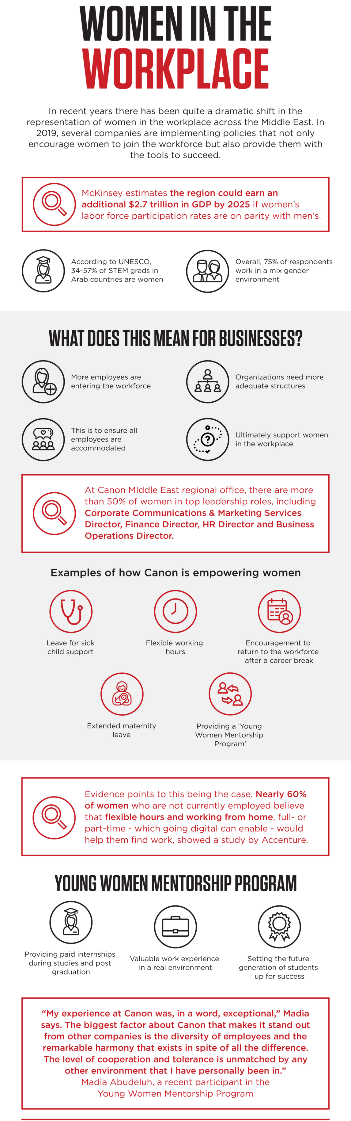 Infographic INT Womens Day