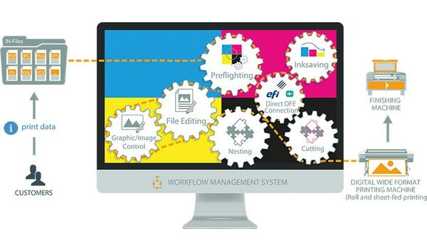 OneVision Wide Format Automation Suite