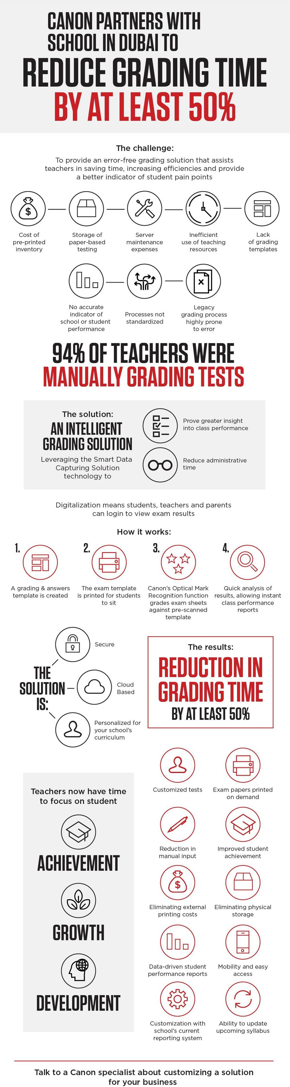 infographic school solution