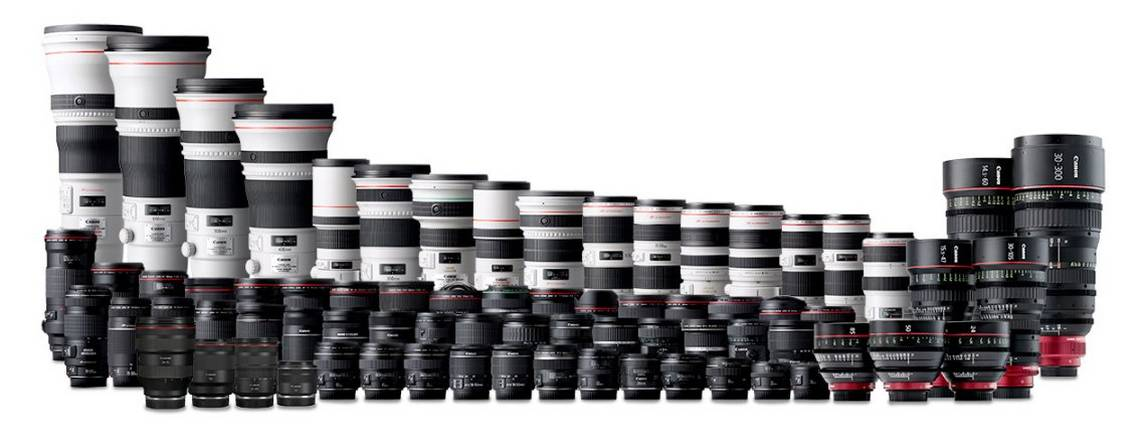 The Canon lens range