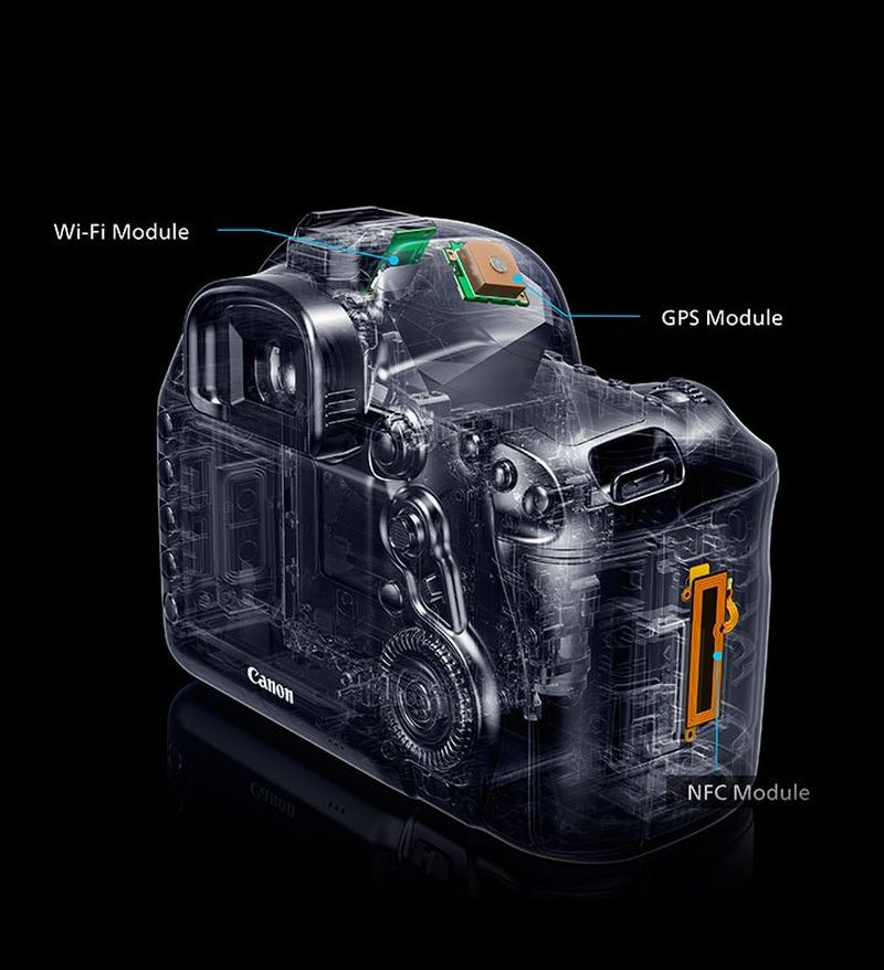 Wi-Fi GPS and NFC on EOS 5D Mark IV