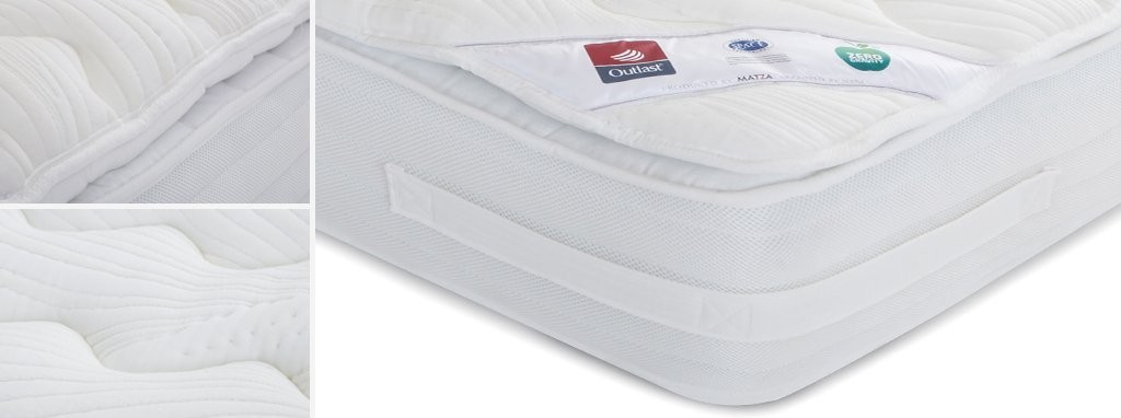 Optimum 2000 Mattress