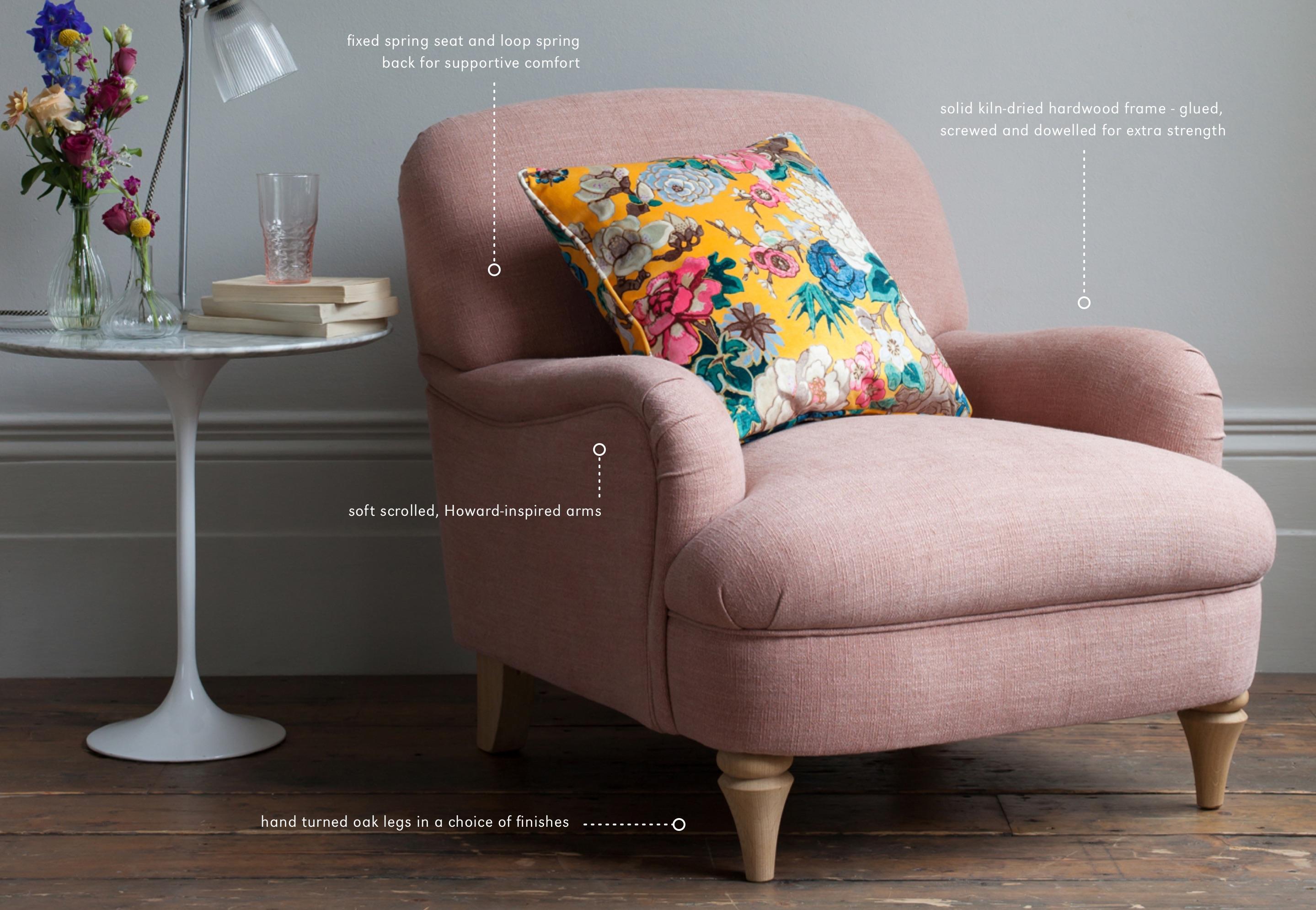 Sofa Key Features