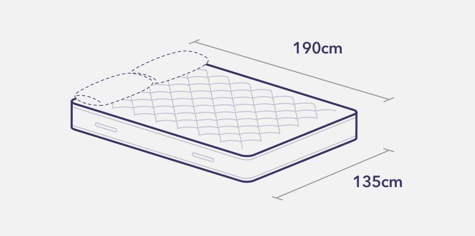 Mattress Sizes U0026 Bed Dimensions Guide   Dreams