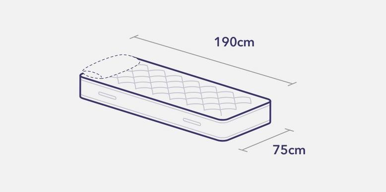 Bed Size.Mattress Sizes Bed Dimensions Guide Dreams