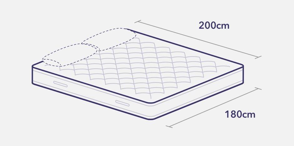 What is full size bedding dimensions