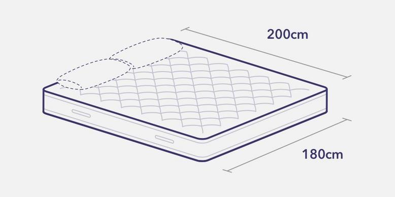 Bed Dimensions.Mattress Sizes Bed Dimensions Guide Dreams
