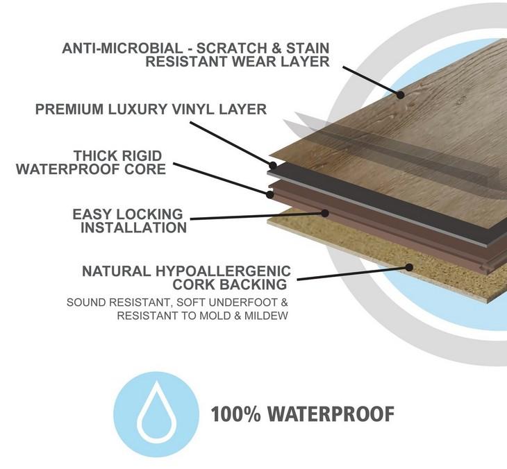 Nucore Waterproof Flooring Floor Amp Decor