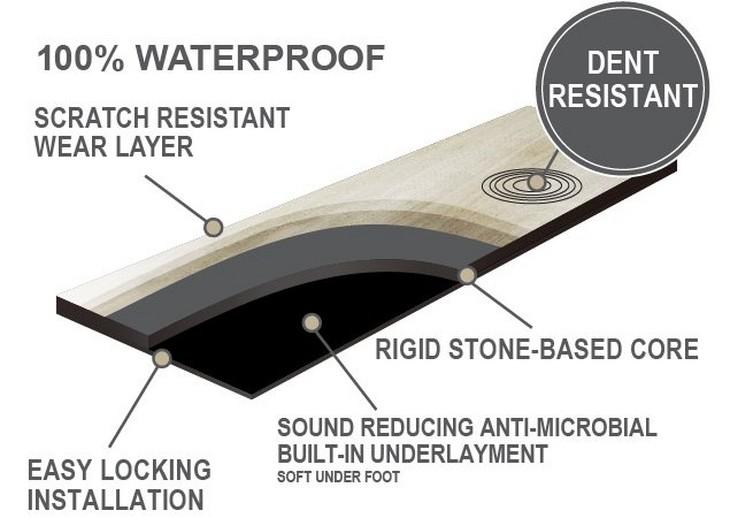 Waterproof Luxury Vinyl