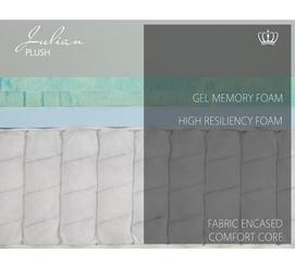"Julian Hybrid 12"" Plush Mattress"