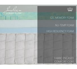 "Julian Hybrid 14"" Luxury Plush Mattress"
