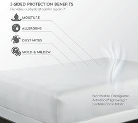 ReversaTemp 5-Sided Dual Temperature Mattress Protector