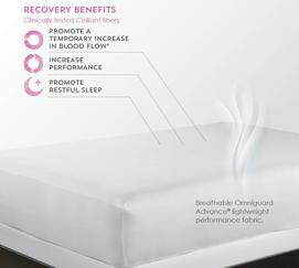 Celliant 5-Sided Waterproof Mattress Protector