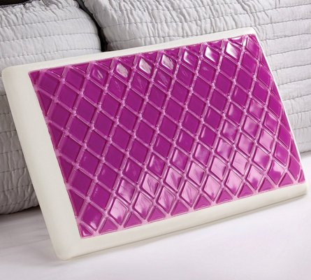 Mattress Plus Com Has The Most Competitive Prices For