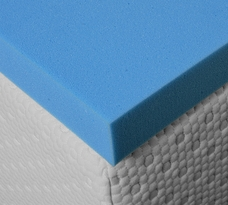 2 inch Gel Memory Foam Topper With Skirted Cover