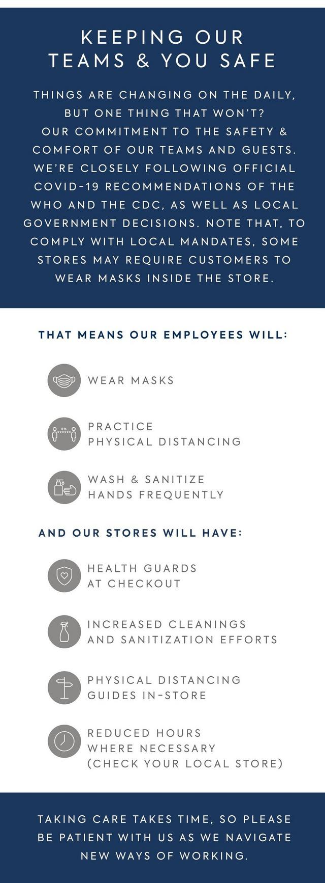 We're closely following official COVID-19 recommendations of the WHO and the CDC, as well as local government decisions. That means our employees will wear masks, practice physical distancing, and wash and sanitize hands frequently.