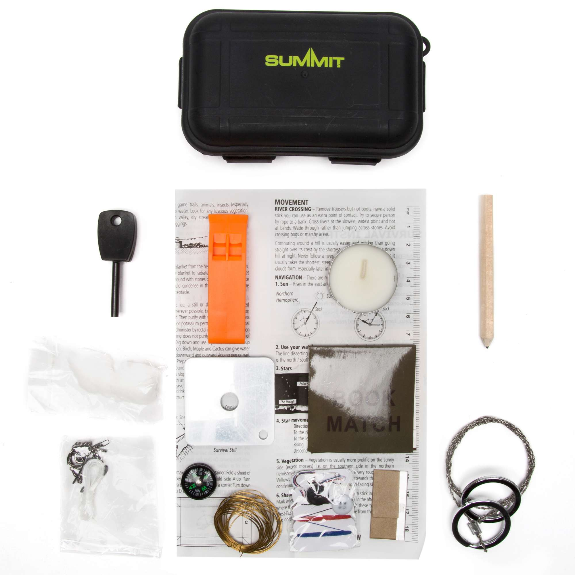 SUMMIT Survival Kit