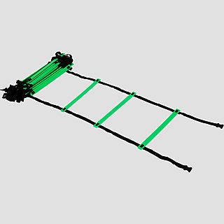Gilbert Speed Ladder