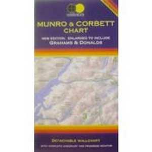 Harvey Map: Munro Wall Chart