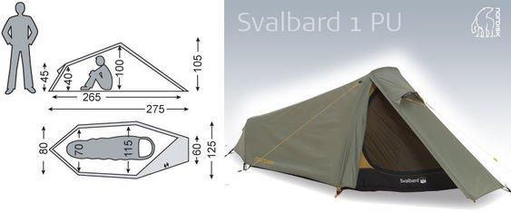 sc 1 st  Tiso & Nordisk Svalbard 1pu