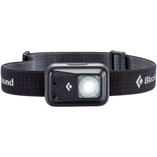 Astro Headtorch