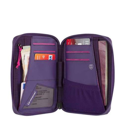 RFiD Mini Document Wallet