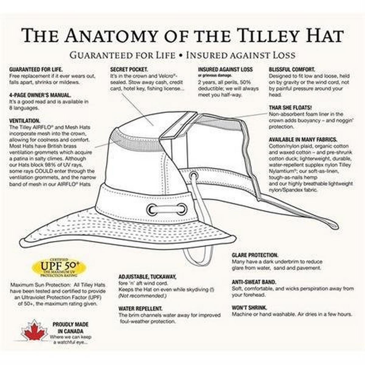 Tilley Endurables Tilley Hat LTM5 Airflo Medium Brim Khaki/Olive