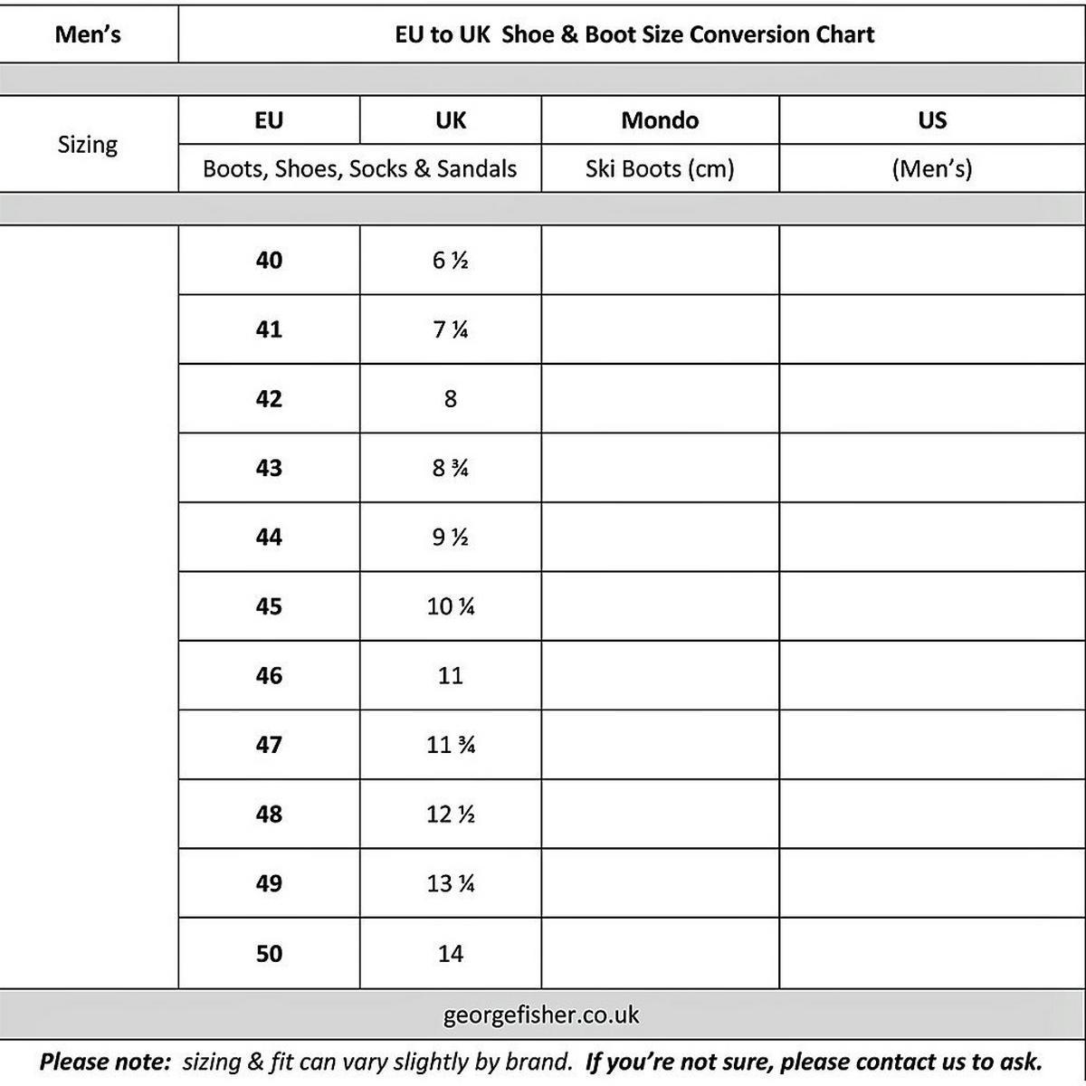 Superfeet Insoles Men's Delux 3/4