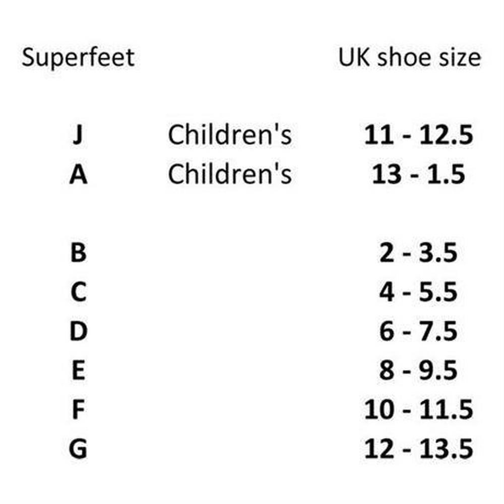 Superfeet Insoles Delux Women's High Heel