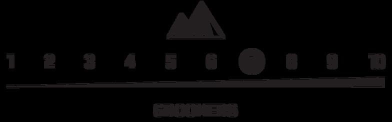 outline terrain groomers
