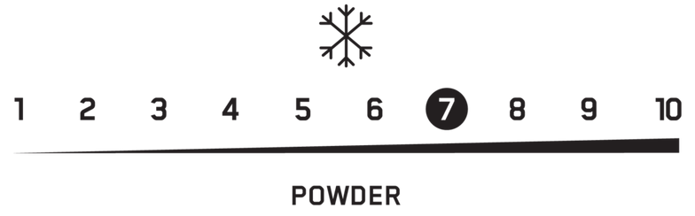 outline terrain powder