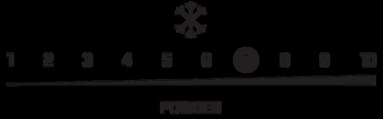 party platter terrain powder