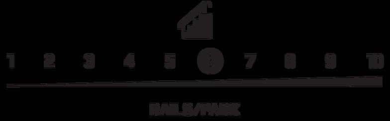 party platter terrain rails park