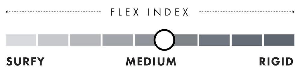 flex chronic