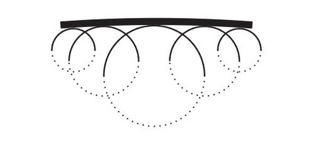 tech 5 cut radius
