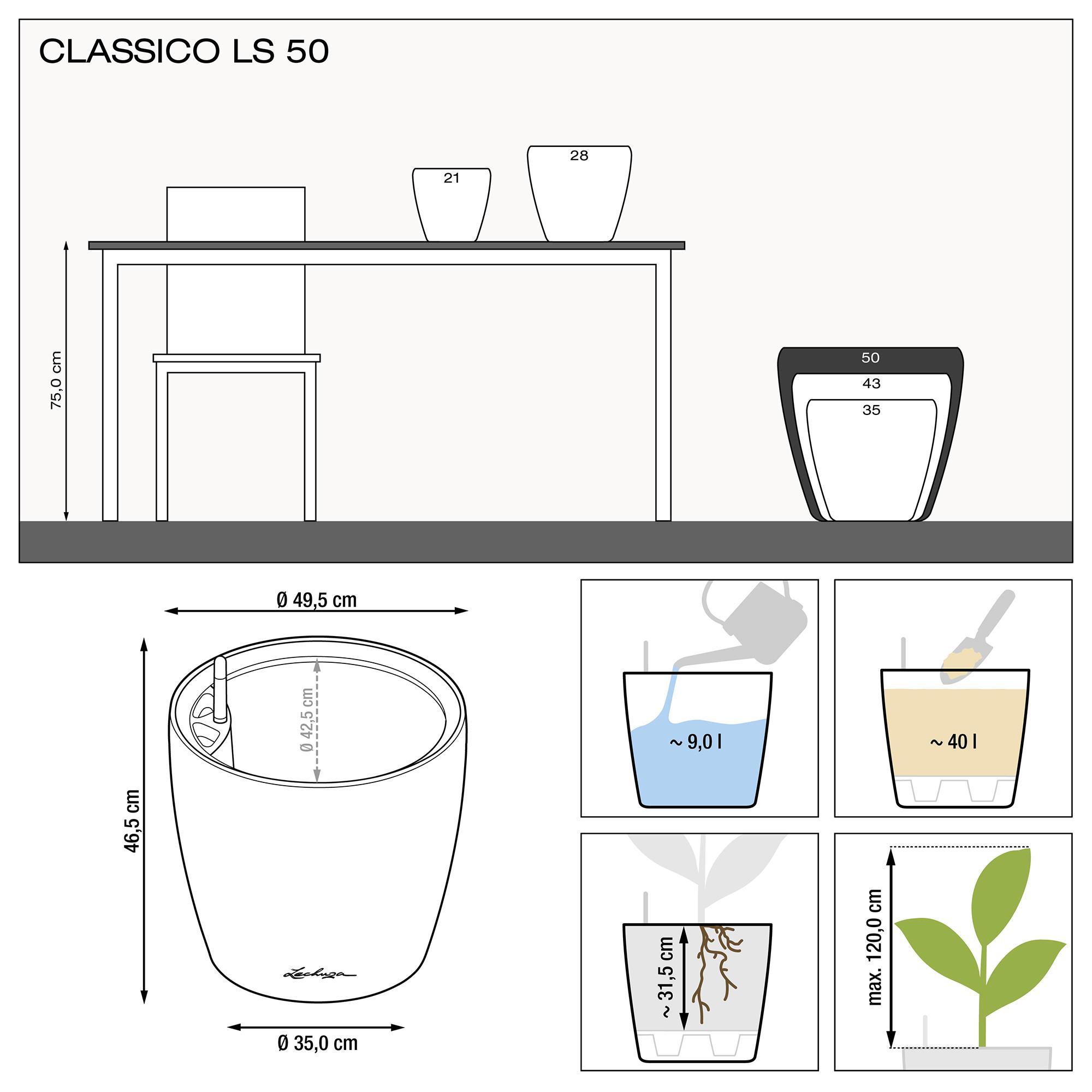 CLASSICO LS 50 Белый блестящий - изображение 3