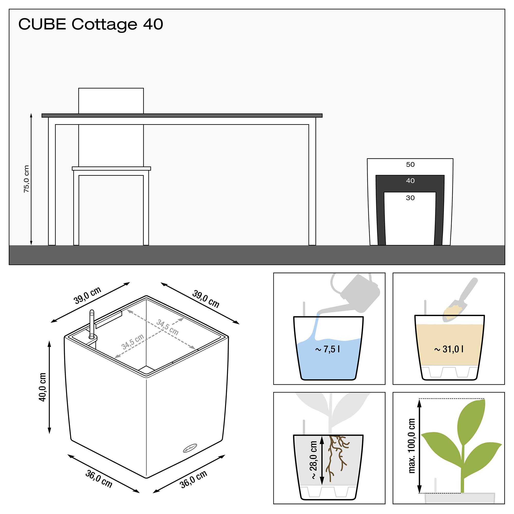 CUBE Cottage 40 Гранит - изображение 3