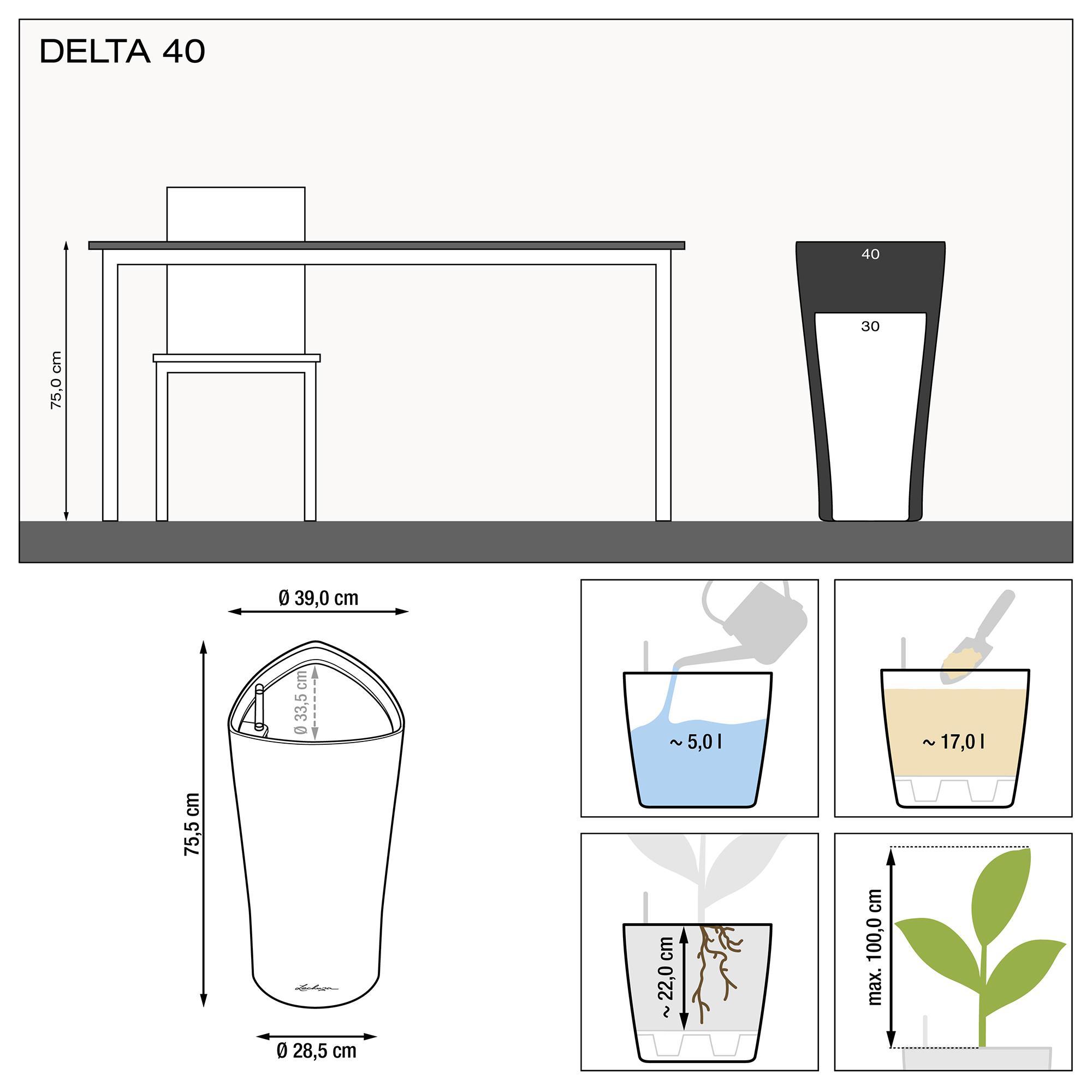 DELTA 40 Антрацитовый металлик - изображение 3