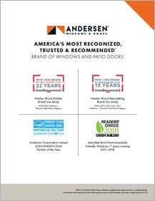 Andersen Most Recognized Brand
