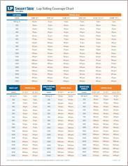 LP® SmartSide® Lap Siding Coverage Chart