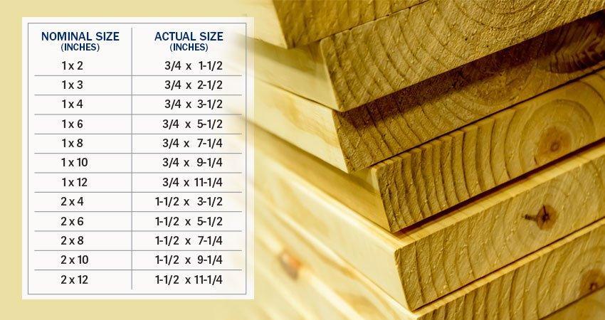 Lumber Table image