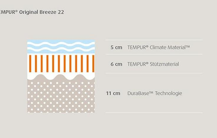 TEMPUR® Original Breeze Matratze 22