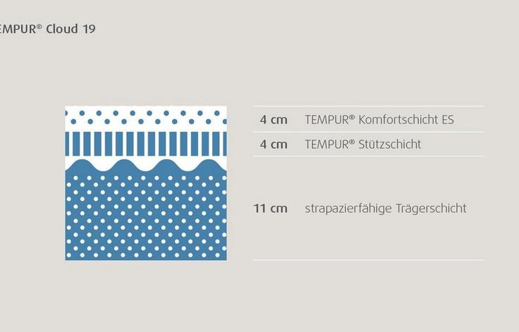 TEMPUR® Cloud Matratze 19