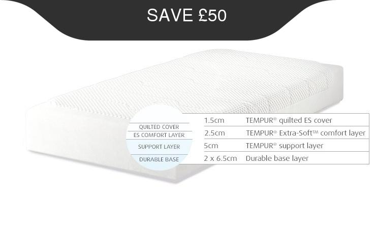 TEMPUR® Cloud Deluxe Mattress 22