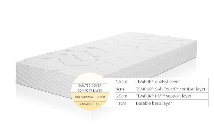 TEMPUR® Sensation Deluxe Mattress 22
