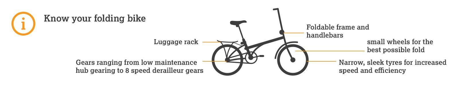 Know your folding bike