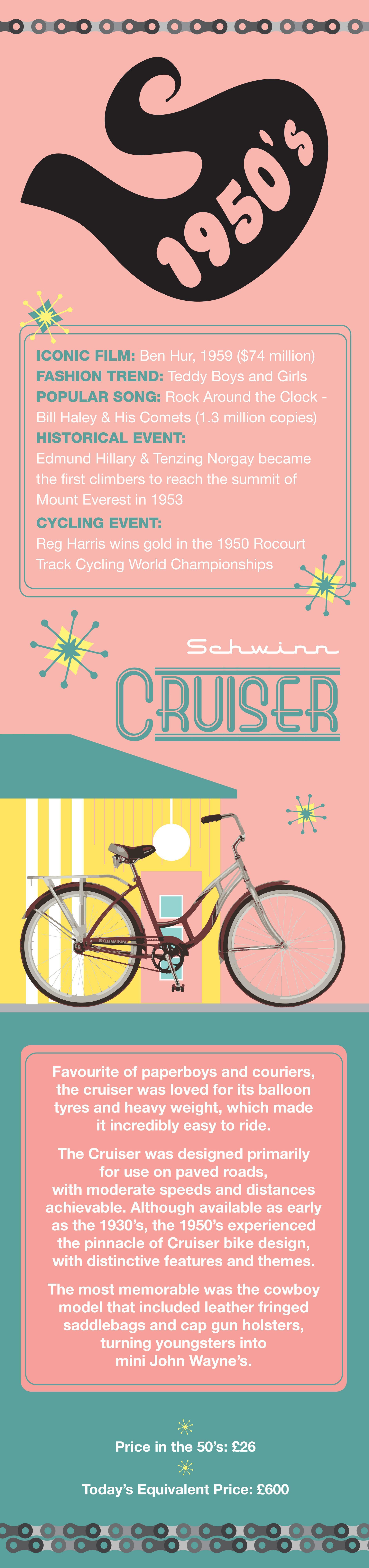 1950s Schwinn Cruiser