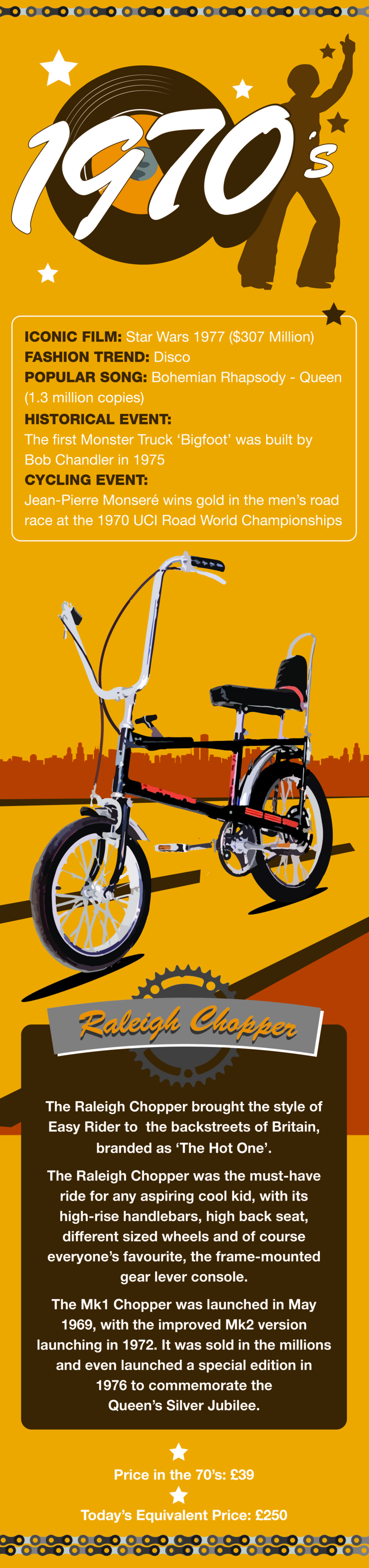 History of the Bicycle | Halfords Bike Timeline Infographic