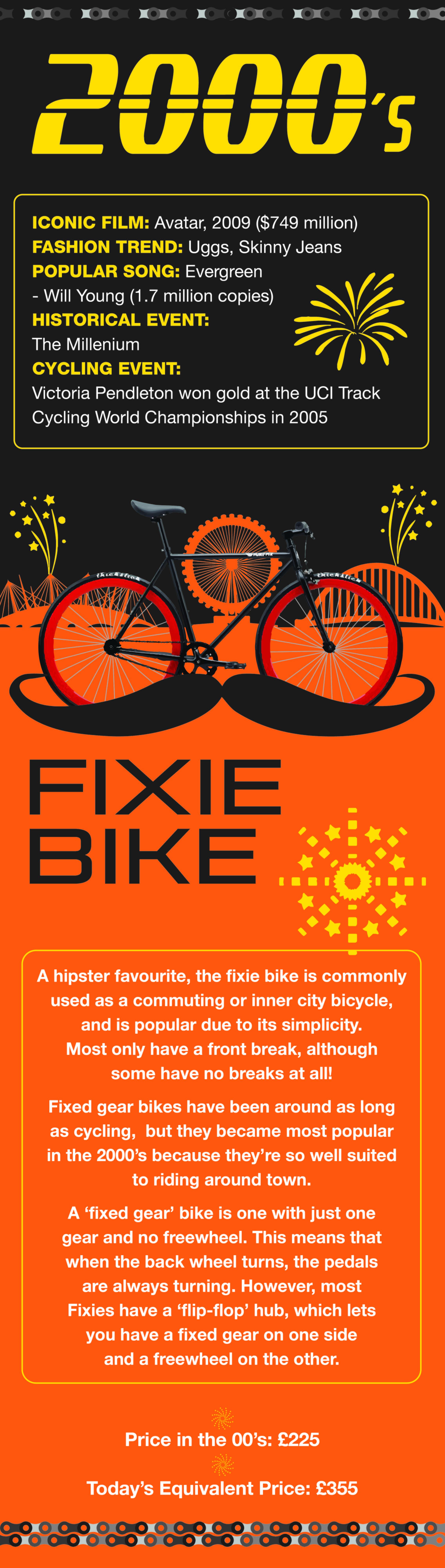 2000s Fixie Bike